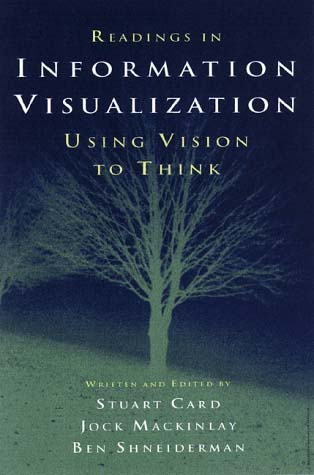 Information Visualization Journal Images