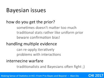 Doing it (making sense of statistics) – 5 – Bayesian statistics
